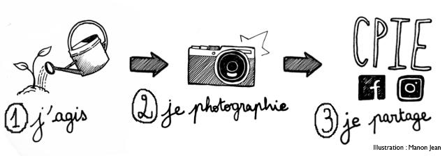 Le défi bocage du CPIE (dessin : Manon Jean)